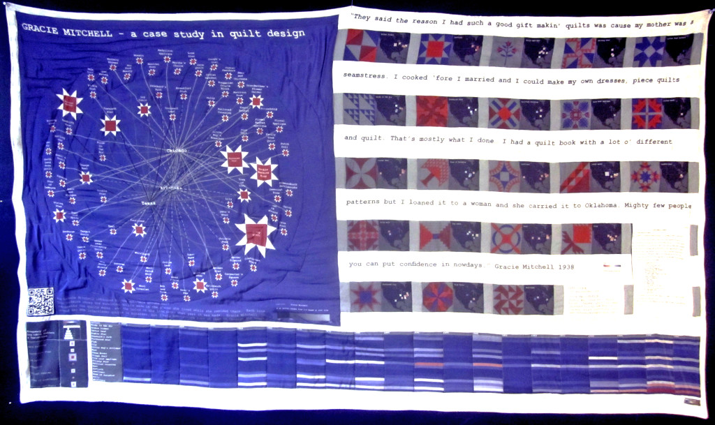 maker known quilt